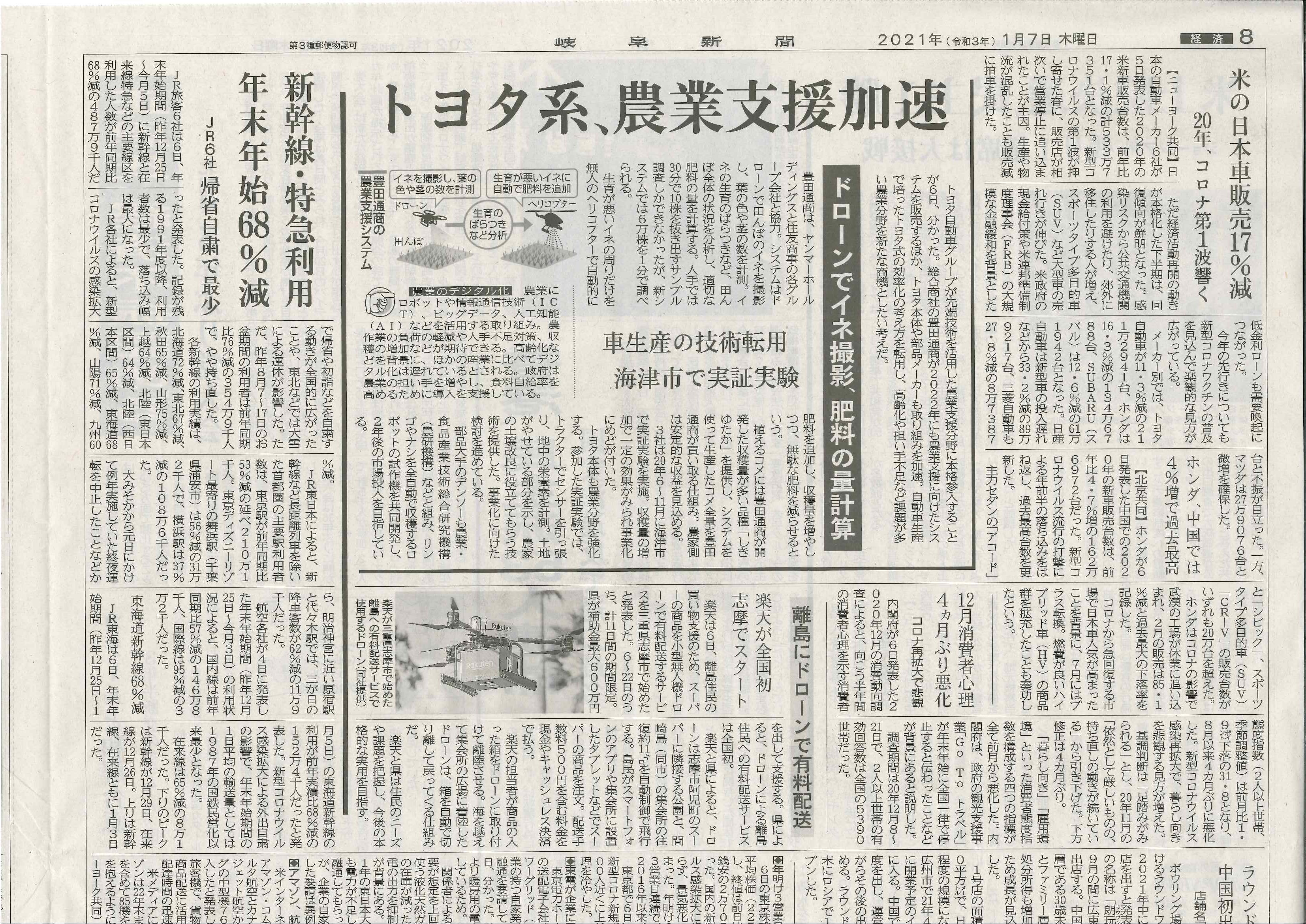 弊社圃場での実証試験が新聞に掲載されました